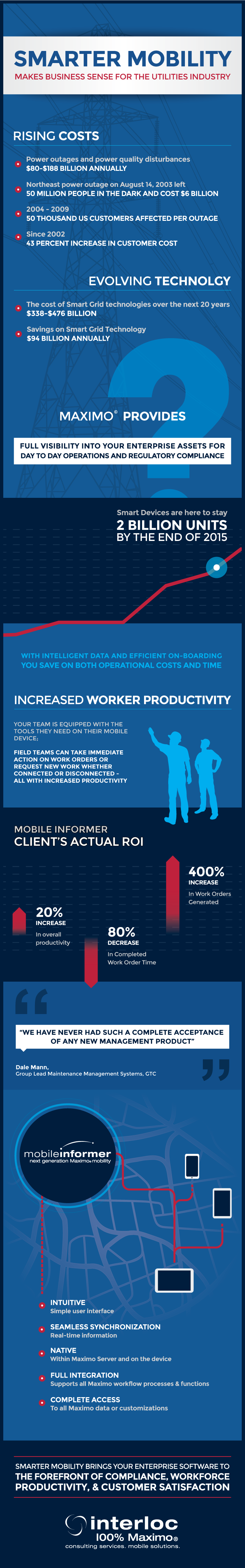 Smarter Maximo Mobility for the Utilities Industry