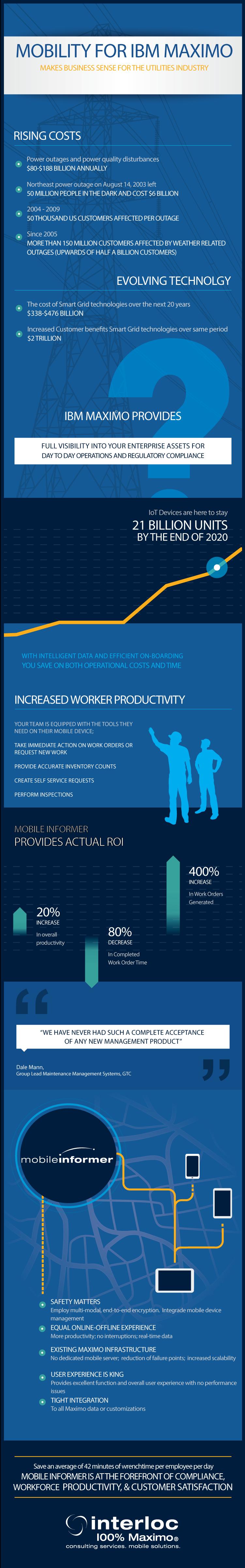 2016-interloc_mobile_informer_infographic_utilities.png
