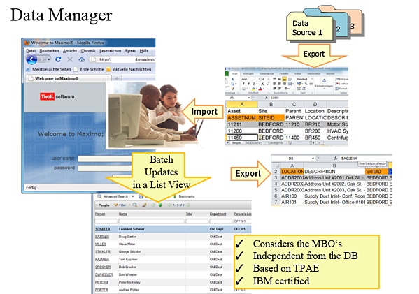 Data Manager Graphic V1