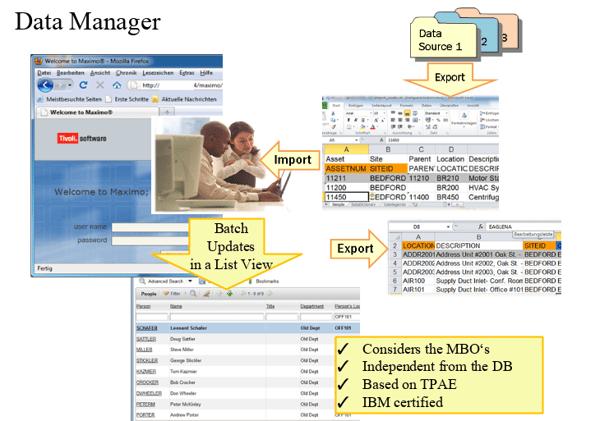 Data Manager Graphic V1