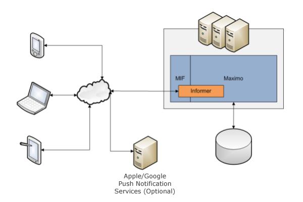 Informer-Architecture-Diagram